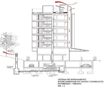 Arquitectura bioclim tica t cnicas para su construcci n - Arquitectura bioclimatica ejemplos ...