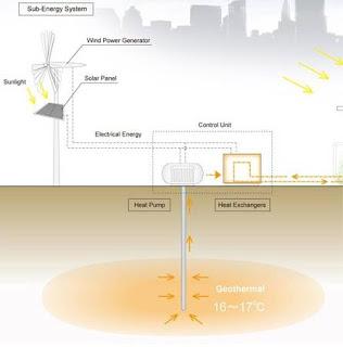 calefacción-geotérmica