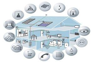 sensores-de-domótica-arquitectura-contemporanea-vjpg_thumb1