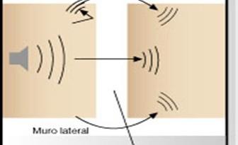 aislacion-acustica-muros-norma_thumb3