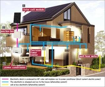 energia-solar-hogar-pasiva_thumb3