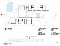 plano-Madisonhouse XTEN Architecture