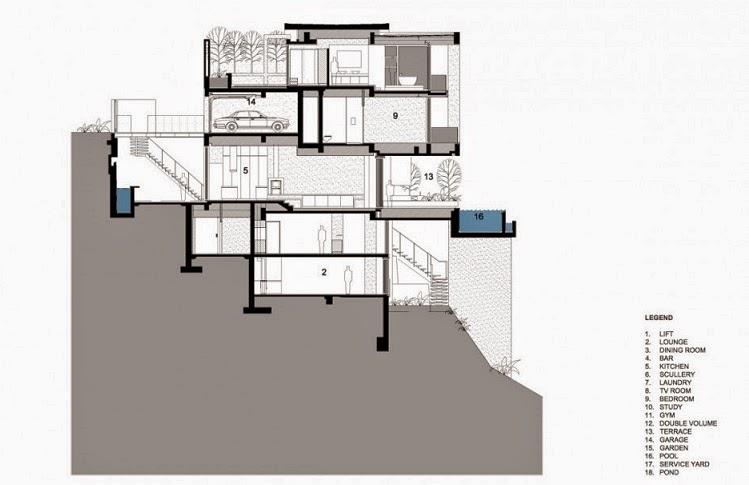 Architecture nettleton 195 house by saota and antoni - Planos de pisos de lujo ...
